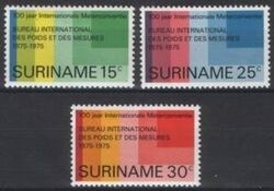 Surinam 1975  Meterkonvention